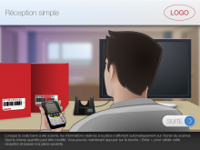 Interface et illustration du module de réception de commande